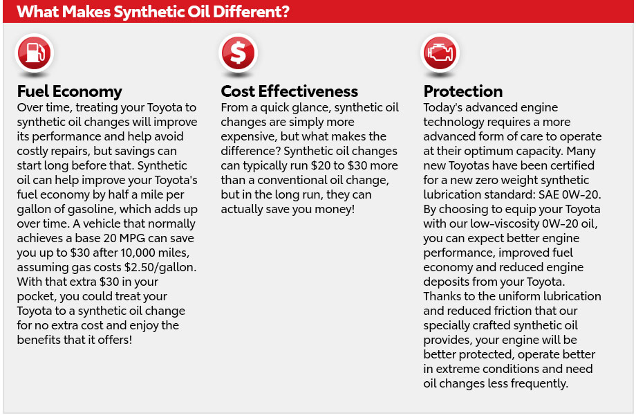 What makes synthetic oil different?